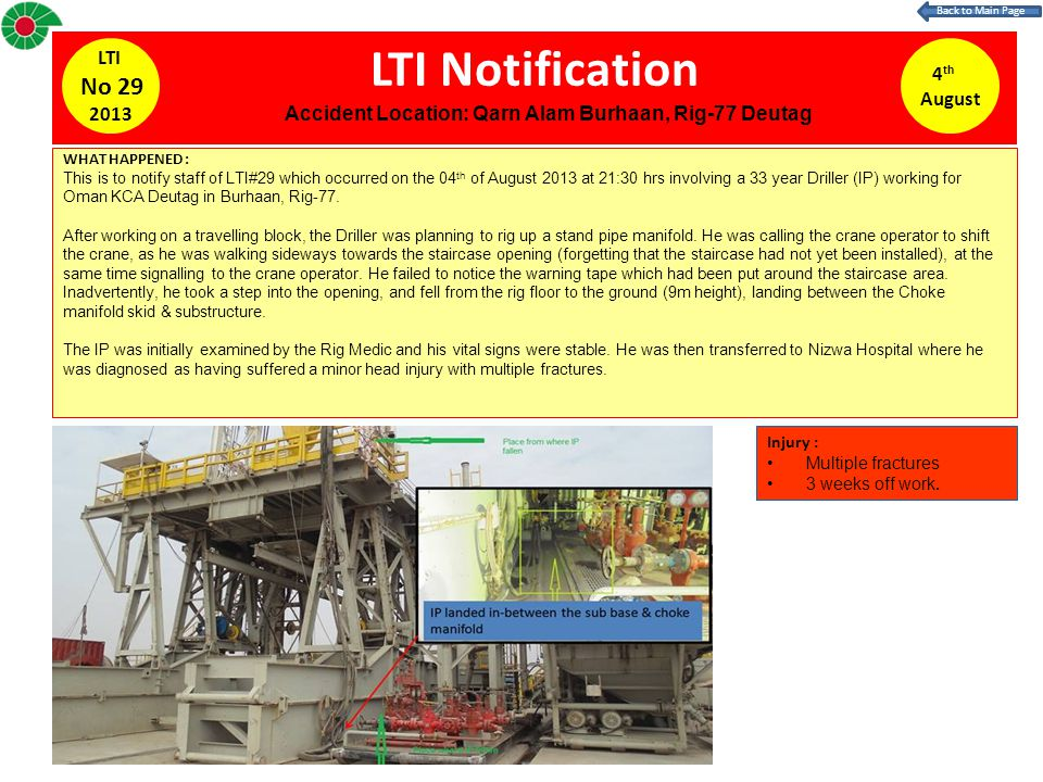 LTI Notification 4 th August LTI No 29 2013 Injury : Multiple fractures 3 weeks off work. Back to Main Page Accident Location: Qarn Alam Burhaan, Rig-