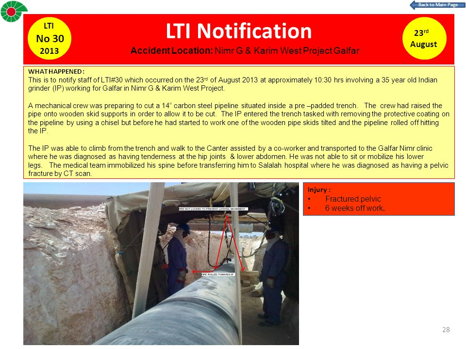 LTI Notification 23 rd August LTI No 30 2013 Injury : Fractured pelvic 6 weeks off work.