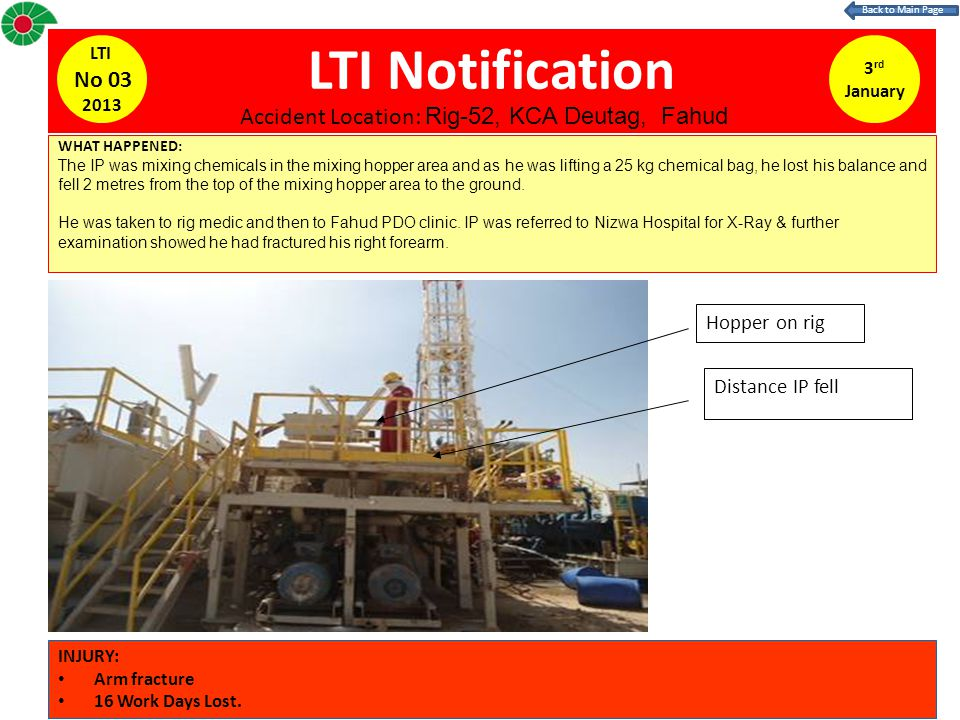 LTI Notification 3 rd January LTI No 03 2013 WHAT HAPPENED: The IP was mixing chemicals in the mixing hopper area and as he was lifting a 25 kg chemic