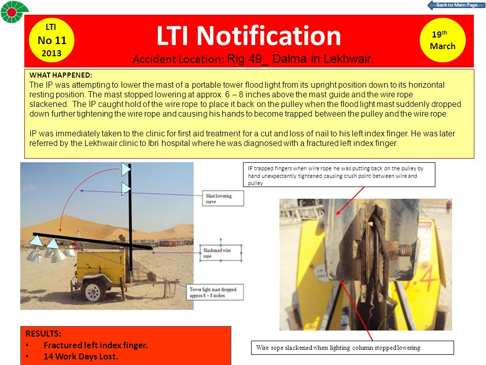 LTI Notification 19 th March LTI No 11 2013 WHAT HAPPENED: The IP was attempting to lower the mast of a portable tower flood light from its upright po