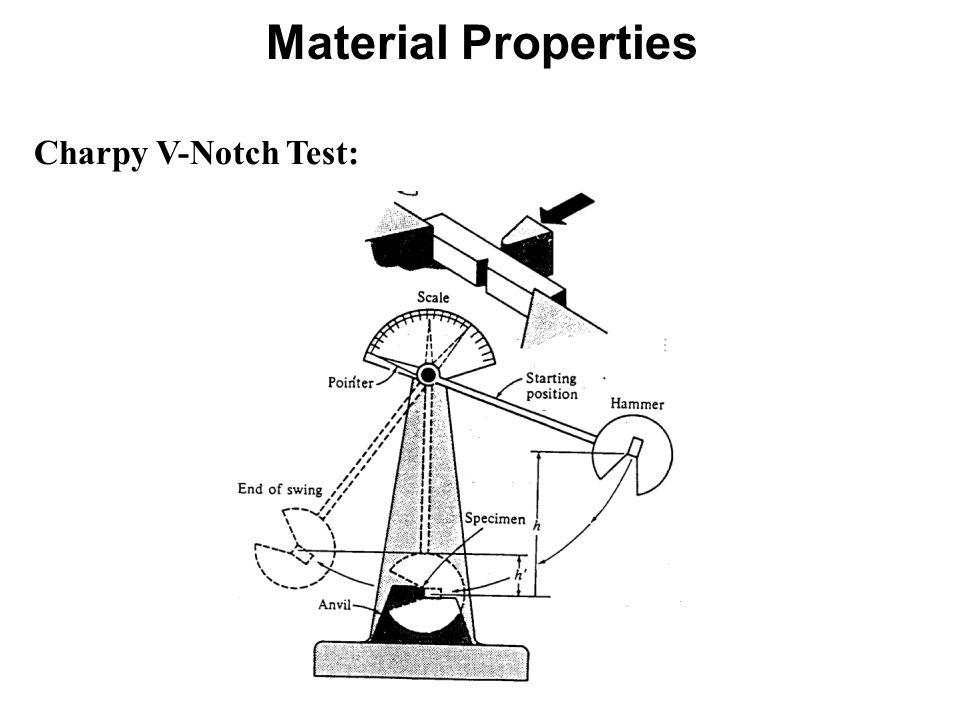 Charpy V-Notch Test: Material Properties