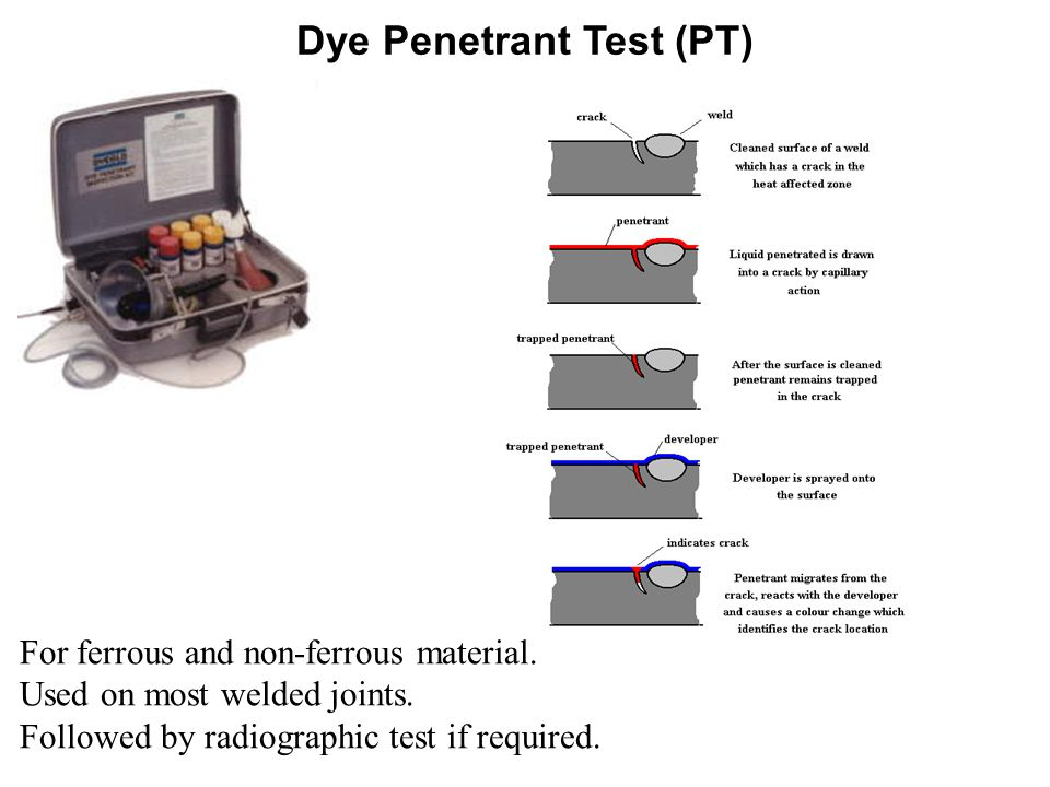 Dye Penetrant Test (PT) For ferrous and non-ferrous material. Used on most welded joints. Followed by radiographic test if required.