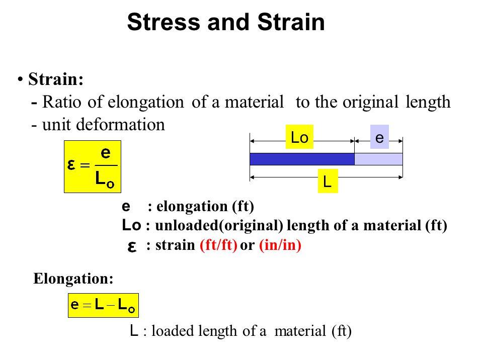 Strain: - Ratio of elongation of a material to the original length - unit deformation e : elongation (ft) Lo : unloaded(original) length of a material