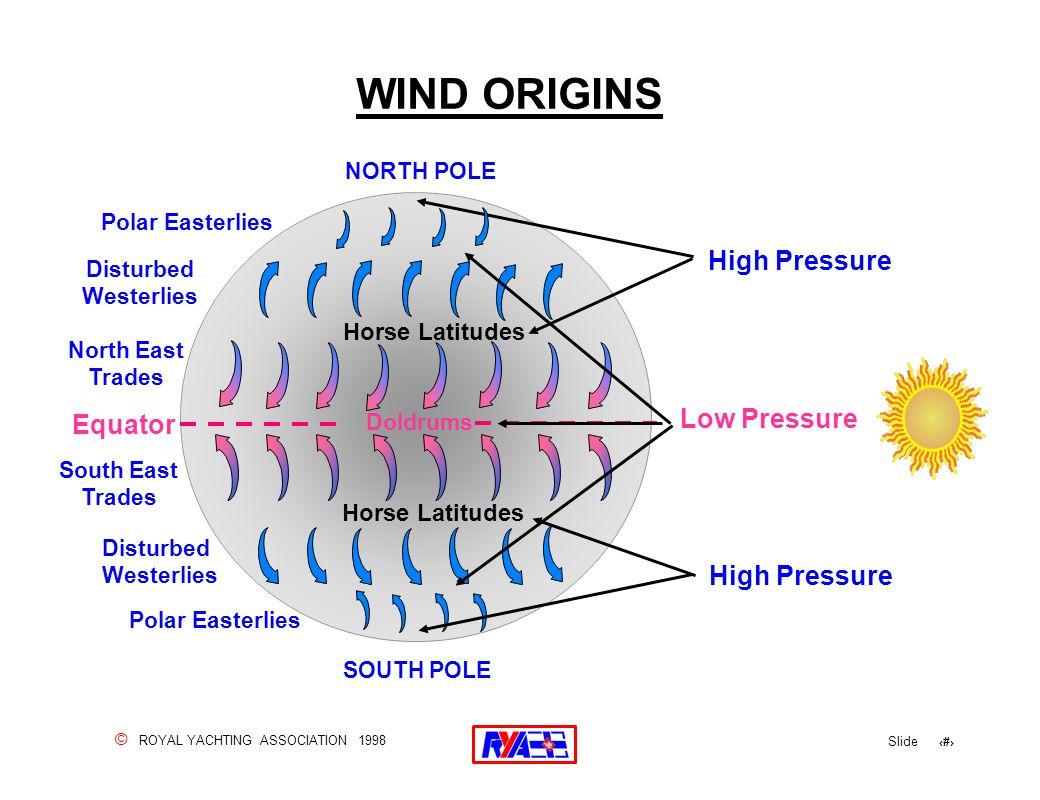 © ROYAL YACHTING ASSOCIATION 1998 Slide 118 WIND ORIGINS High Pressure NORTH POLE SOUTH POLE Low Pressure High Pressure Polar Easterlies Disturbed Wes