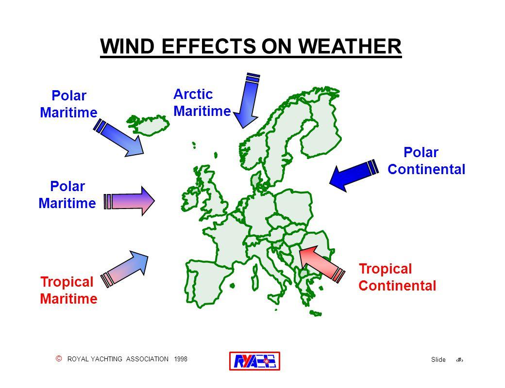 © ROYAL YACHTING ASSOCIATION 1998 Slide 123 WIND EFFECTS ON WEATHER Polar Maritime Arctic Maritime Polar Continental Tropical Continental Tropical Maritime Polar Maritime