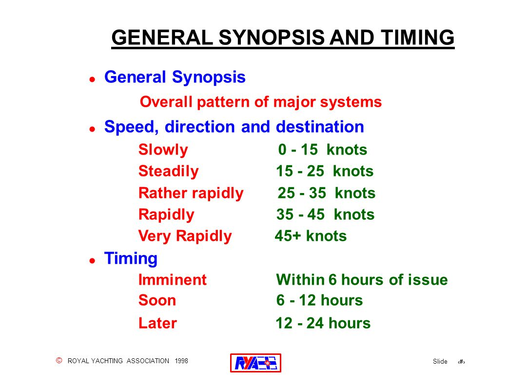 © ROYAL YACHTING ASSOCIATION 1998 Slide 136 . General Synopsis Overall pattern of major systems .