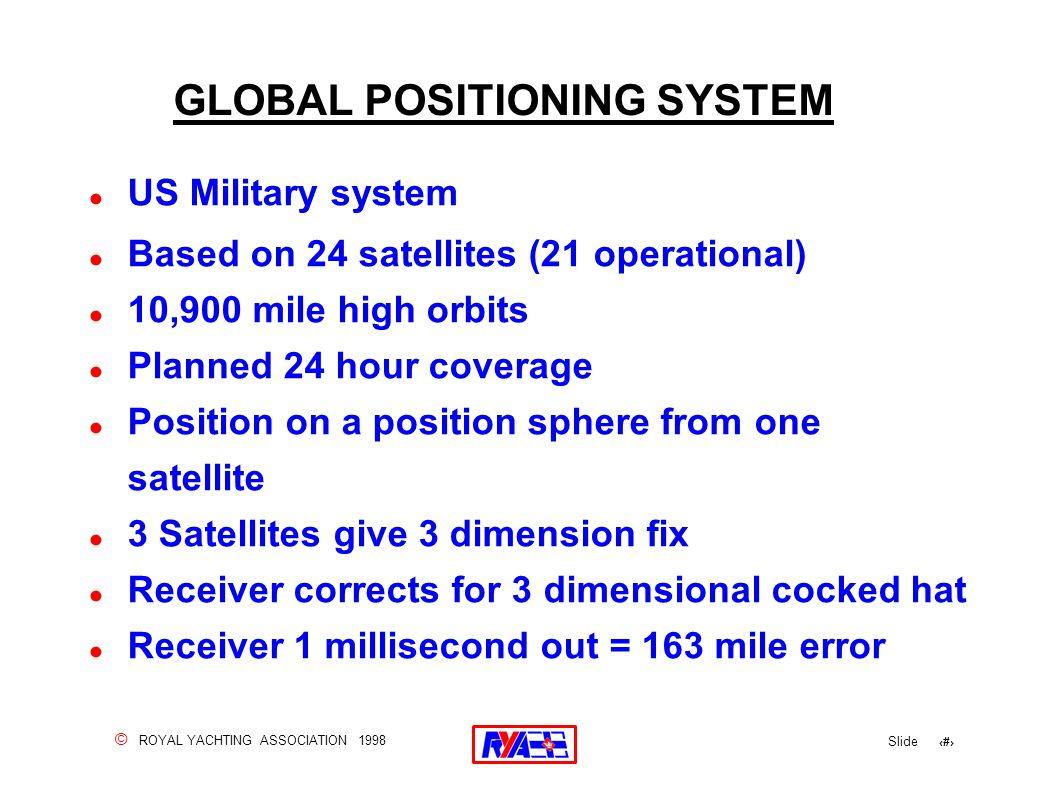 © ROYAL YACHTING ASSOCIATION 1998 Slide 144 GLOBAL POSITIONING SYSTEM ! US Military system ! Based on 24 satellites (21 operational) ! 10,900 mile hig