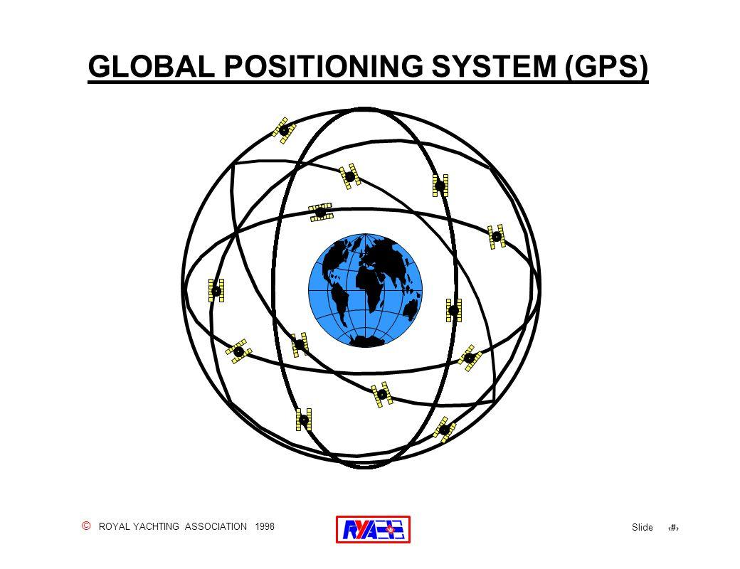 © ROYAL YACHTING ASSOCIATION 1998 Slide 145 GLOBAL POSITIONING SYSTEM (GPS)