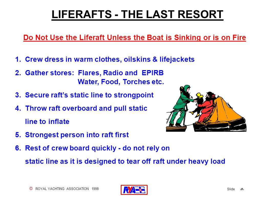 © ROYAL YACHTING ASSOCIATION 1998 Slide 161 LIFERAFTS - THE LAST RESORT Do Not Use the Liferaft Unless the Boat is Sinking or is on Fire 1. Crew dress