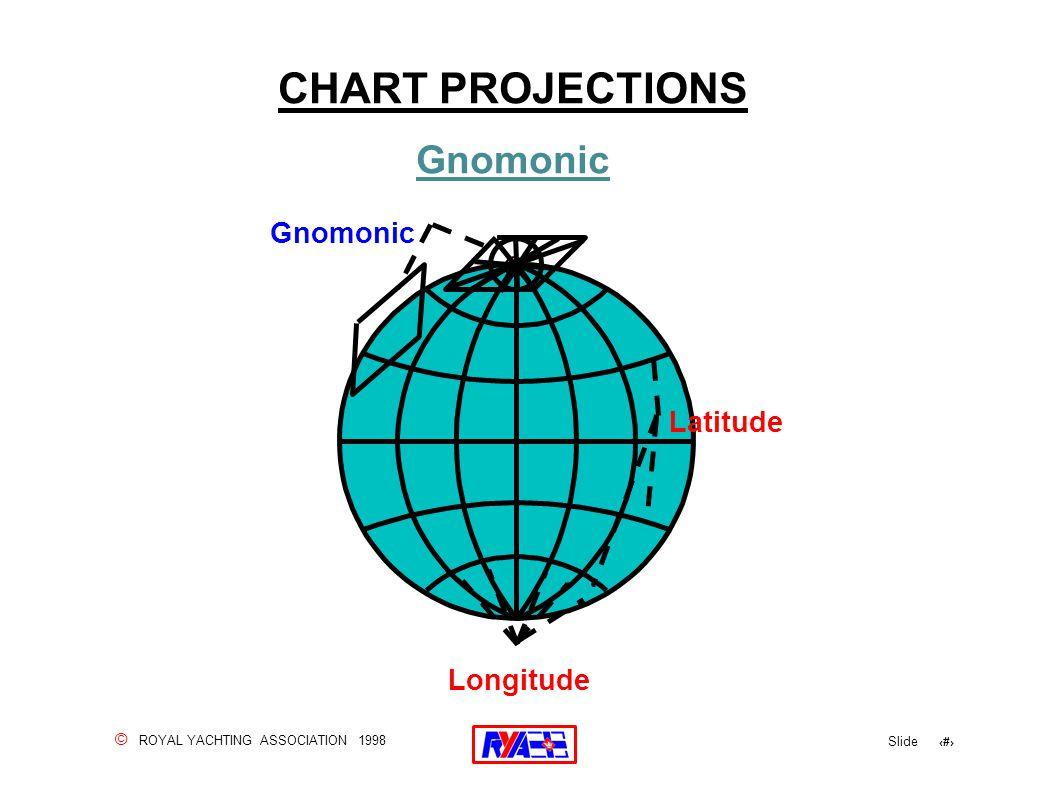 © ROYAL YACHTING ASSOCIATION 1998 Slide 26 CHART PROJECTIONS Longitude Latitude Gnomonic