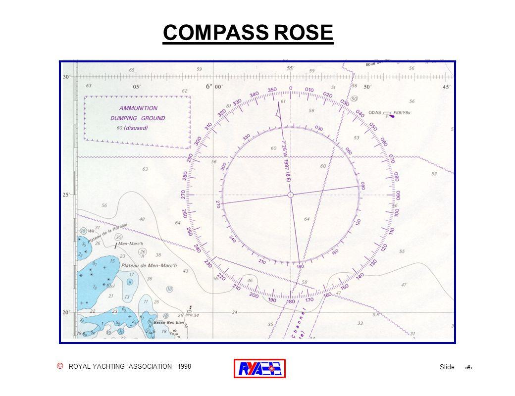 © ROYAL YACHTING ASSOCIATION 1998 Slide 29 COMPASS ROSE