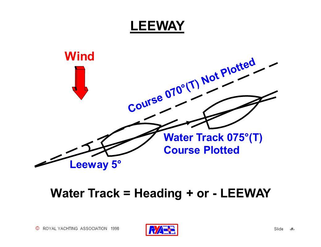 © ROYAL YACHTING ASSOCIATION 1998 Slide 37 LEEWAY Wind Water Track = Heading + or - LEEWAY Course 070°(T) Not Plotted Water Track 075°(T) Course Plott