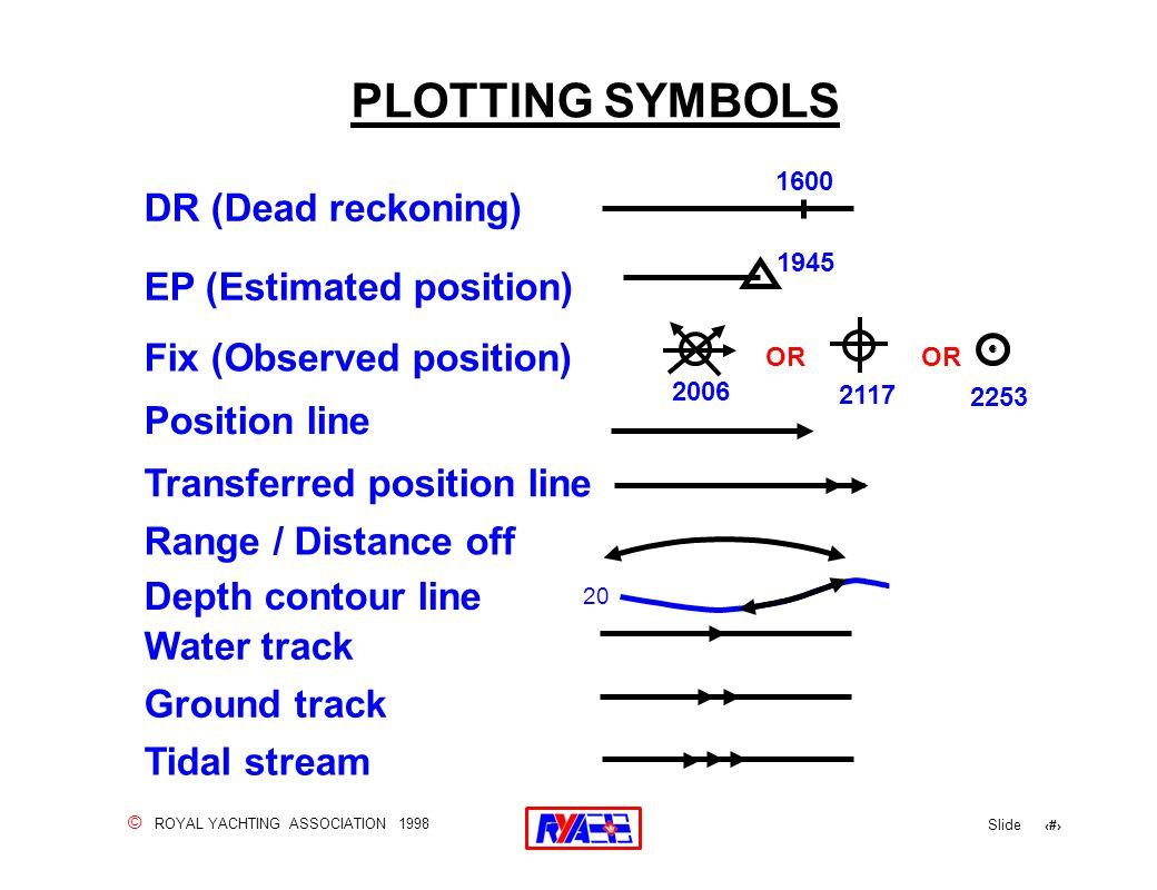 © ROYAL YACHTING ASSOCIATION 1998 Slide 44 PLOTTING SYMBOLS 20 1600 2117 2253 OR 1945 OR 2006  DR (Dead reckoning) EP (Estimated position) Fix (Observed position) Position line Transferred position line Range / Distance off Depth contour line Water track Ground track Tidal stream