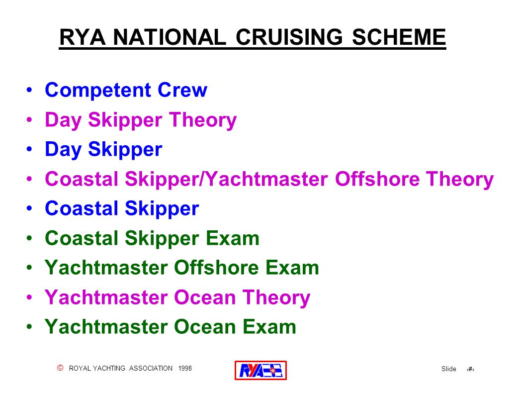 © ROYAL YACHTING ASSOCIATION 1998 Slide 5 RYA NATIONAL CRUISING SCHEME Competent Crew Day Skipper Theory Day Skipper Coastal Skipper/Yachtmaster Offsh