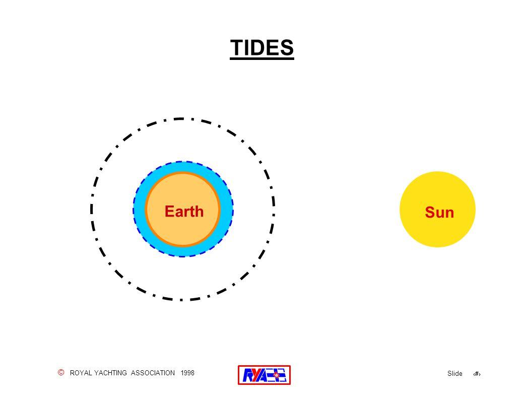 © ROYAL YACHTING ASSOCIATION 1998 Slide 72 TIDES Earth Sun