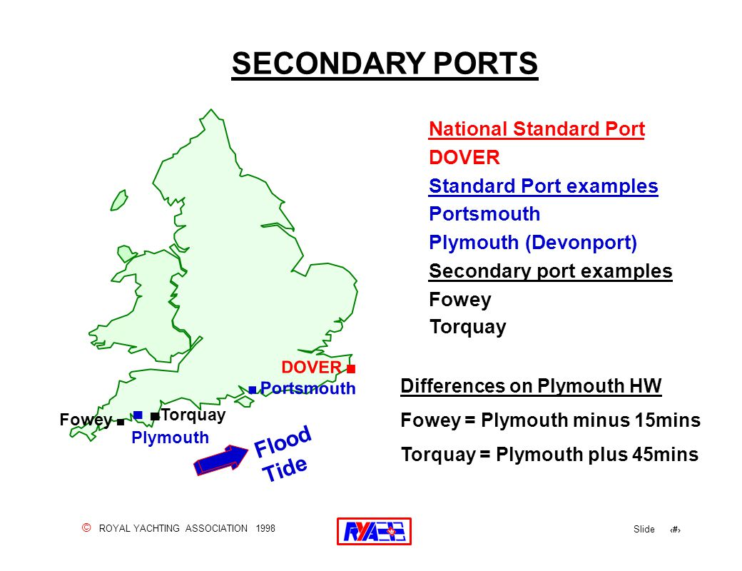 © ROYAL YACHTING ASSOCIATION 1998 Slide 81 SECONDARY PORTS National Standard Port DOVER Standard Port examples Portsmouth Plymouth (Devonport) Secondary port examples Fowey Torquay DOVER   Portsmouth Flood Tide Plymouth   Torquay Differences on Plymouth HW Fowey = Plymouth minus 15mins Torquay = Plymouth plus 45mins Fowey 