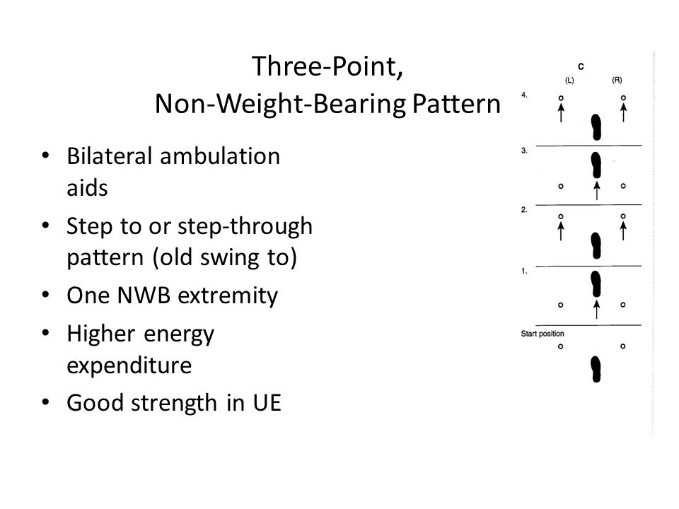 Three-Point, Non-Weight-Bearing Pattern Bilateral ambulation aids Step to or step-through pattern (old swing to) One NWB extremity Higher energy expenditure Good strength in UE