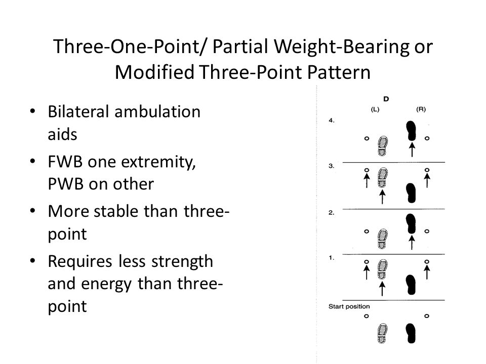 Three-One-Point/ Partial Weight-Bearing or Modified Three-Point Pattern Bilateral ambulation aids FWB one extremity, PWB on other More stable than three- point Requires less strength and energy than three- point