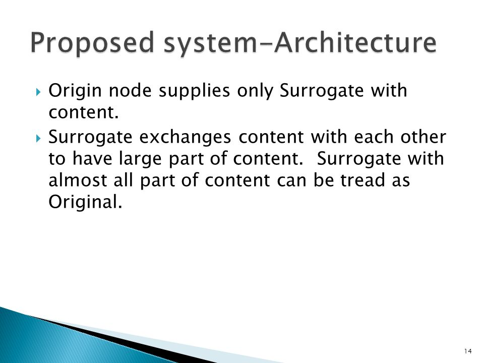  Origin node supplies only Surrogate with content.