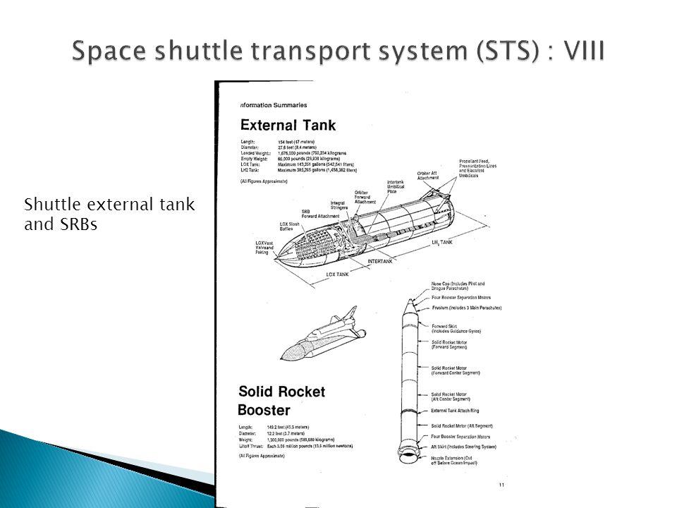 Shuttle external tank and SRBs