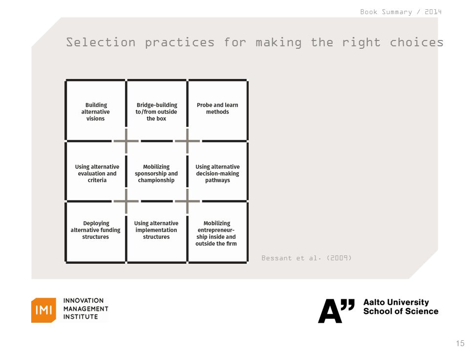 Book Summary / 2014 Selection practices for making the right choices 15 Bessant et al. (2009)