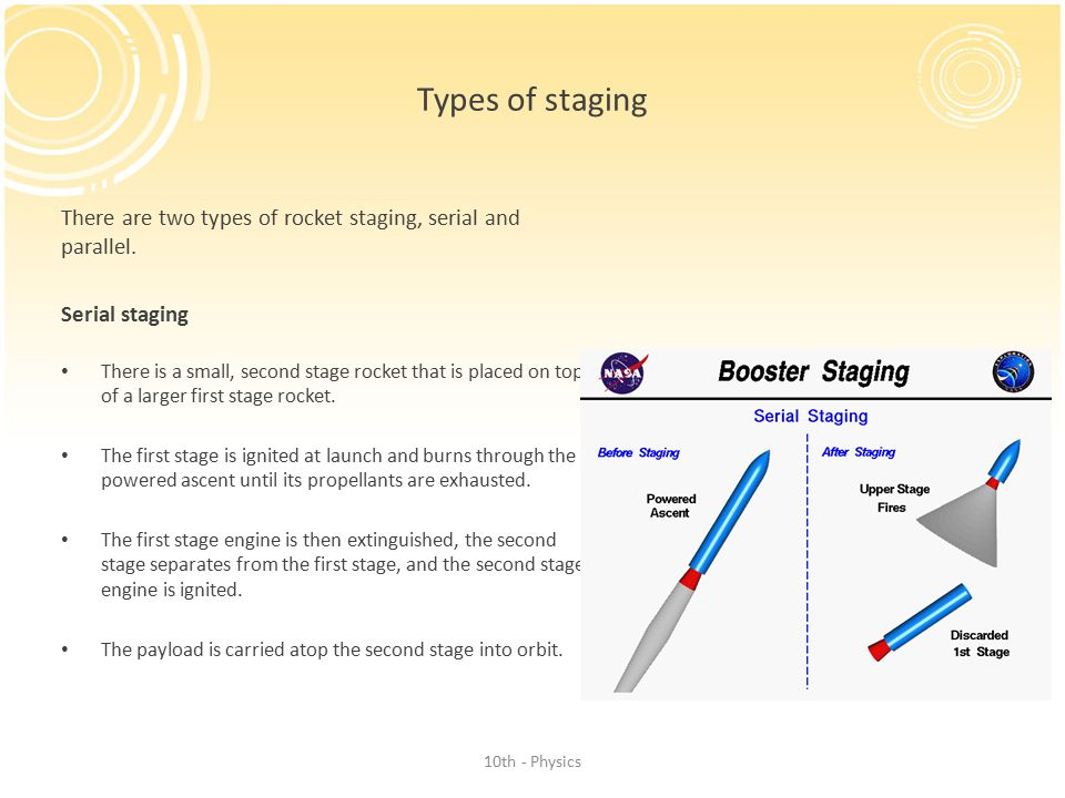 Types of staging There are two types of rocket staging, serial and parallel.