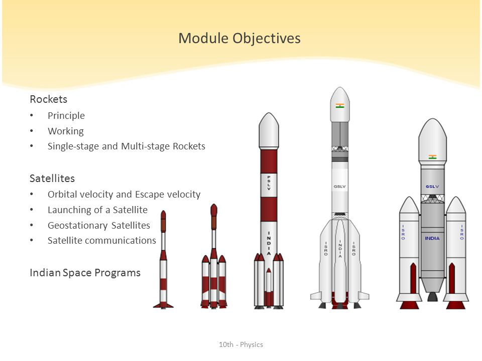 Module Objectives Rockets Principle Working Single-stage and Multi-stage Rockets Satellites Orbital velocity and Escape velocity Launching of a Satellite Geostationary Satellites Satellite communications Indian Space Programs 10th - Physics