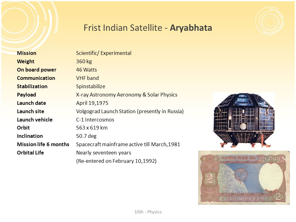 Frist Indian Satellite - Aryabhata Mission Scientific/ Experimental Weight 360 kg On board power 46 Watts Communication VHF band Stabilization Spinstabilize Payload X-ray Astronomy Aeronomy & Solar Physics Launch date April 19,1975 Launch site Volgograd Launch Station (presently in Russia) Launch vehicleC-1 Intercosmos Orbit 563 x 619 km Inclination 50.7 deg Mission life 6 monthsSpacecraft mainframe active till March,1981 Orbital Life Nearly seventeen years (Re-entered on February 10,1992) 10th - Physics