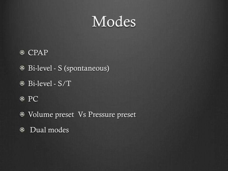 Modes CPAP Bi-level - S (spontaneous) Bi-level - S/T PC Volume preset Vs Pressure preset Dual modes