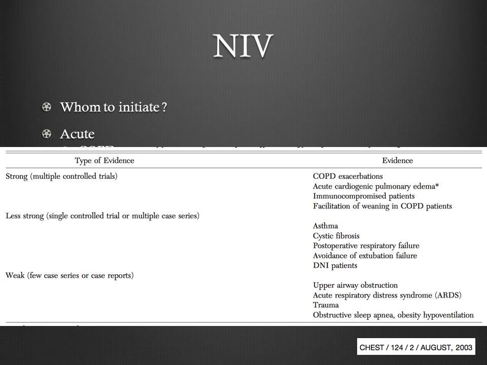 NIV Whom to initiate .