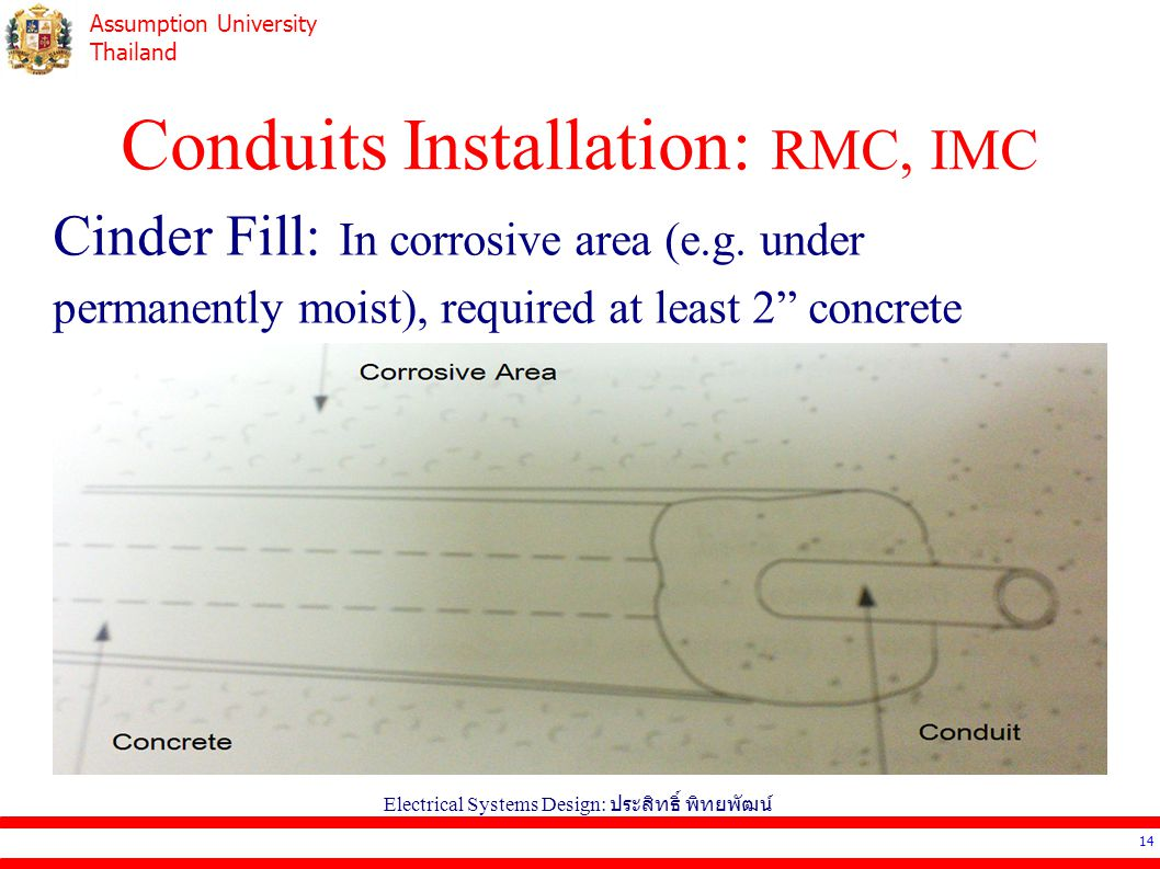 Assumption University Thailand Conduits Installation: RMC, IMC Electrical Systems Design: ประสิทธิ์ พิทยพัฒน์ 14 Cinder Fill: In corrosive area (e.g.