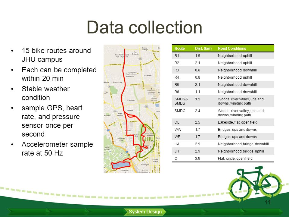 Data collection 15 bike routes around JHU campus Each can be completed within 20 min Stable weather condition sample GPS, heart rate, and pressure sensor once per second Accelerometer sample rate at 50 Hz 11 JHU System Design RouteDist.