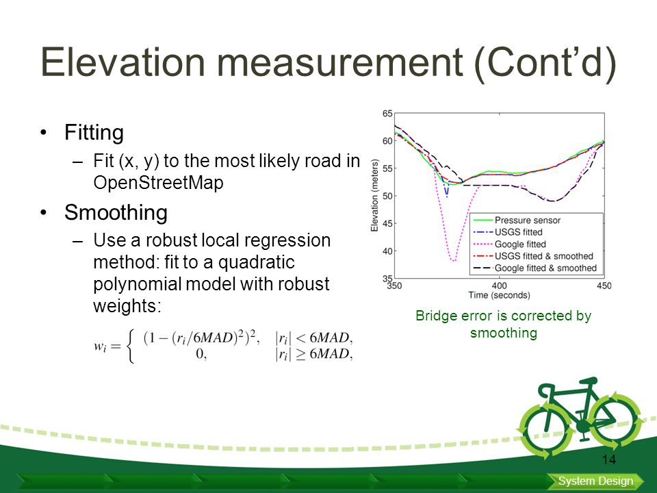 Elevation measurement (Cont'd) Fitting –Fit (x, y) to the most likely road in OpenStreetMap Smoothing –Use a robust local regression method: fit to a quadratic polynomial model with robust weights: 14 System Design Bridge error is corrected by smoothing