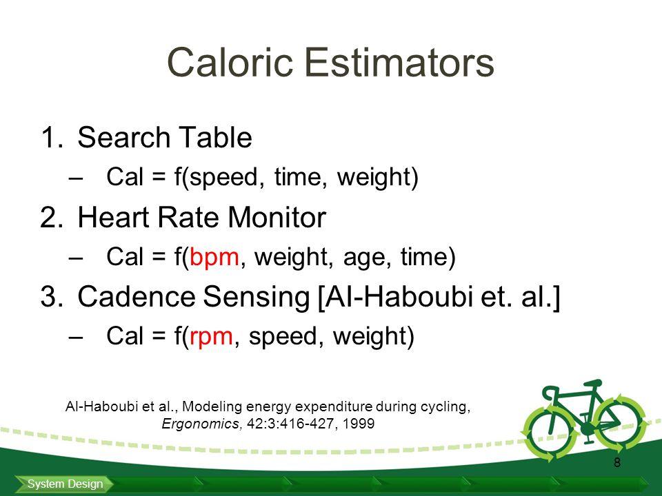 Caloric Estimators (Cont'd) 4.Power measurement [ Martin et al.