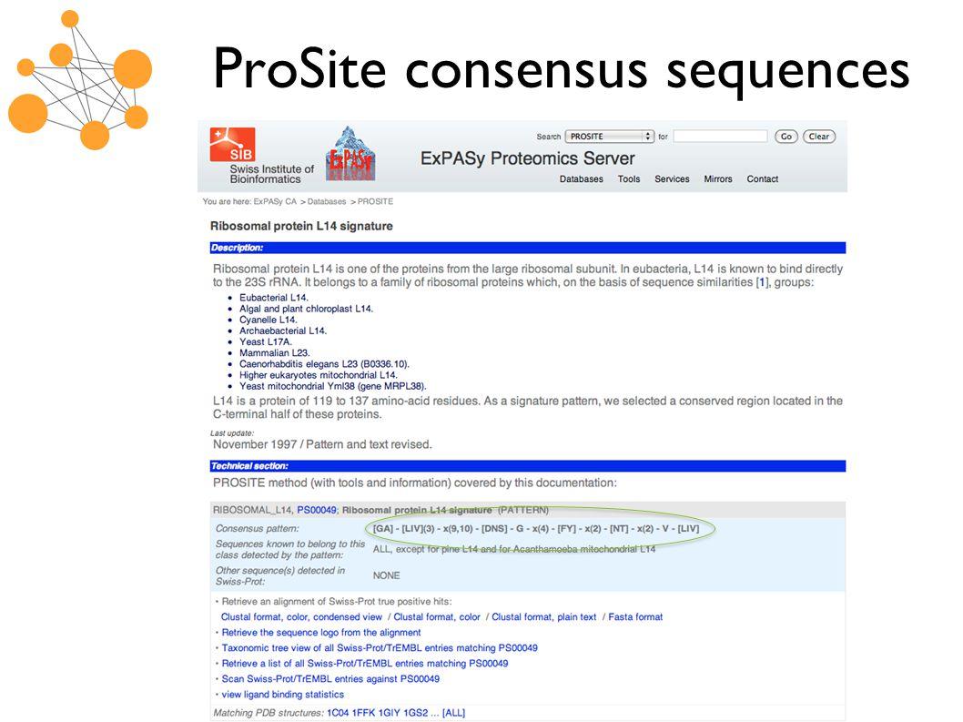 ProSite consensus sequences