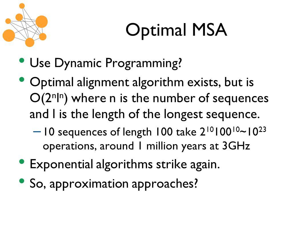 Optimal MSA Use Dynamic Programming.