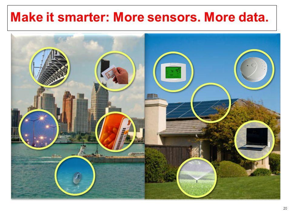 Make it smarter: More sensors. More data. 20