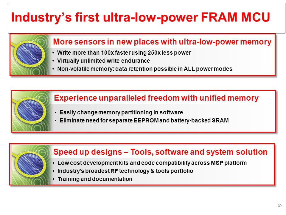 30 Industry's first ultra-low-power FRAM MCU Speed up designs – Tools, software and system solution Low cost development kits and code compatibility a