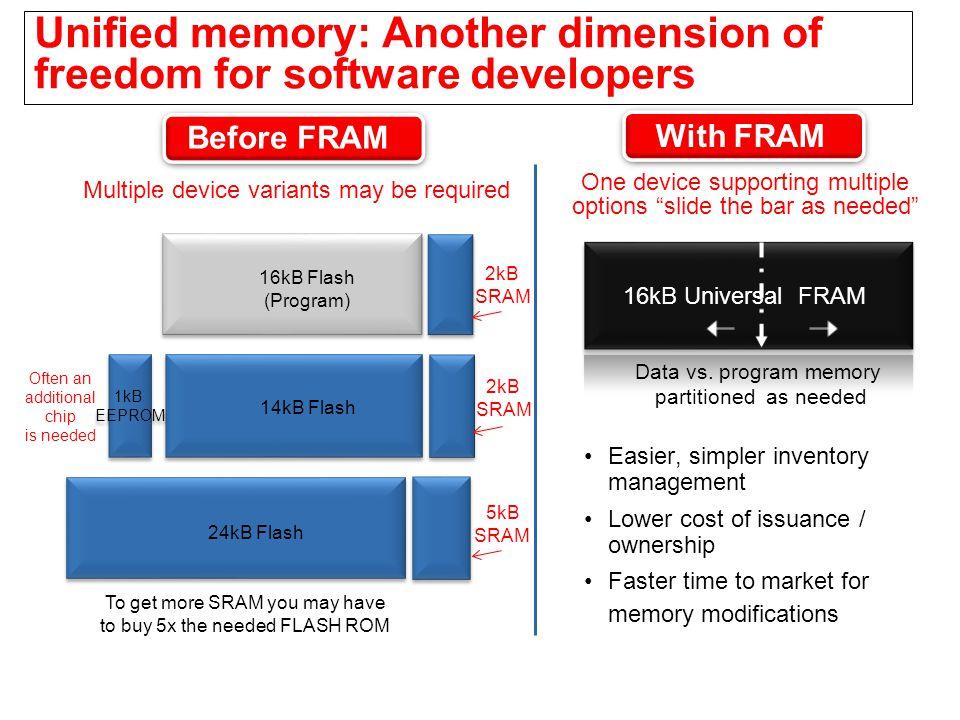 Use Case Example: MSP430F2274 Vs MSP430FR5739 FRAM Endurance >= 100 Trillion [10^14] Flash Endurance < 100,000 [10^5] Comparison: write to a 512 byte memory block @ a speed of 12kBps Flash = 6 minutes FRAM = 100+ years.