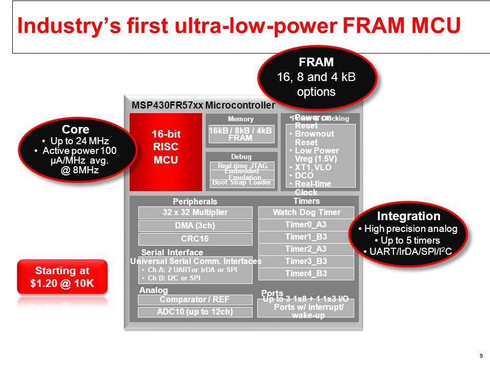 MSP430FR5739 Block Diagram