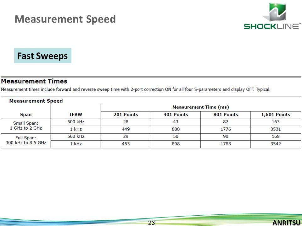 ANRITSU 23 ANRITSU Measurement Speed Fast Sweeps
