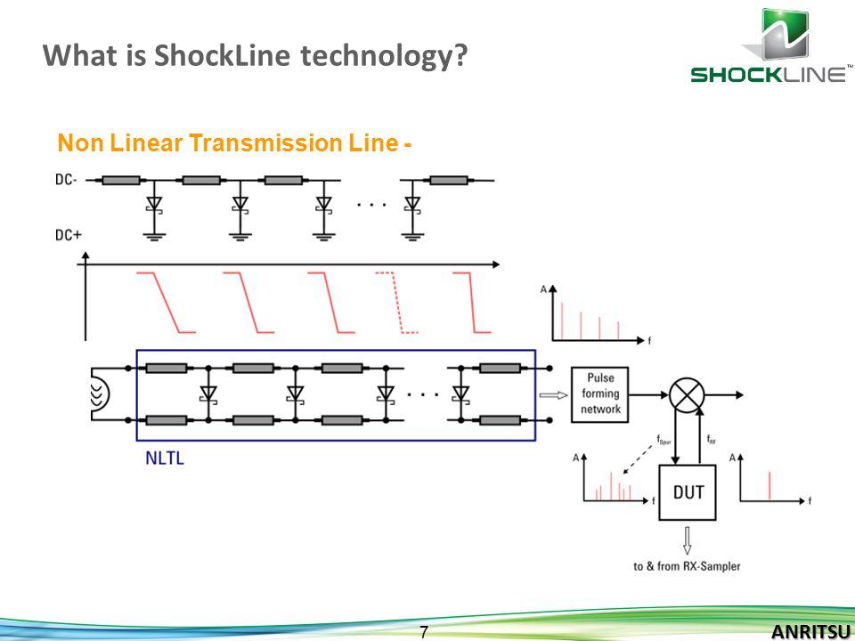 ANRITSU 7 ANRITSU What is ShockLine technology? Non Linear Transmission Line -