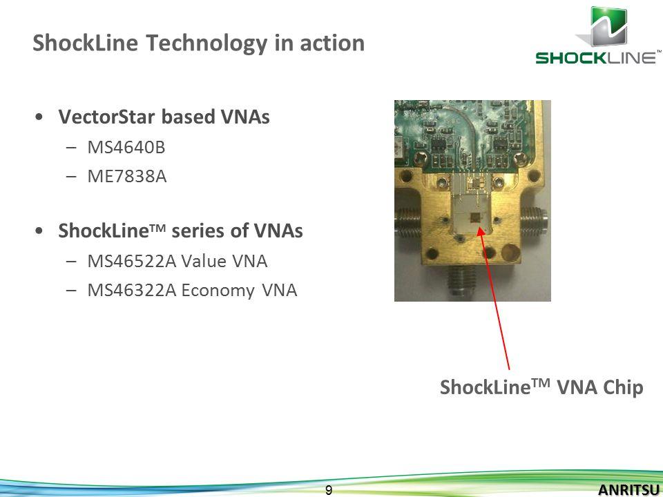 ANRITSU 9 ANRITSU ShockLine Technology in action VectorStar based VNAs –MS4640B –ME7838A ShockLine TM series of VNAs –MS46522A Value VNA –MS46322A Eco