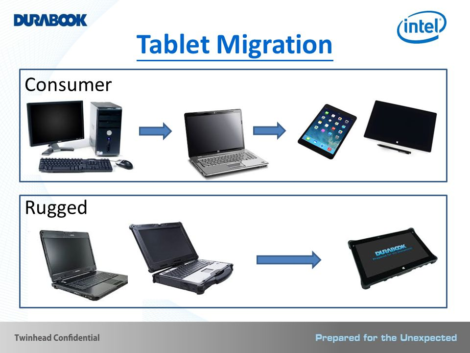 Tablet Migration Consumer Rugged