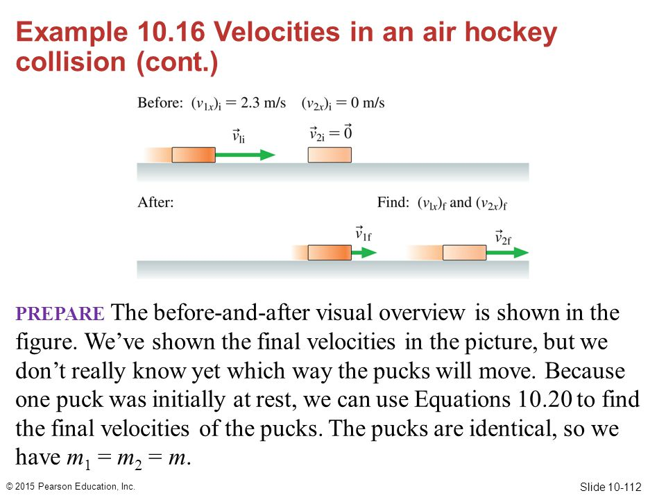 Slide 10-112 Example 10.16 Velocities in an air hockey collision (cont.) PREPARE The before-and-after visual overview is shown in the figure. We've sh