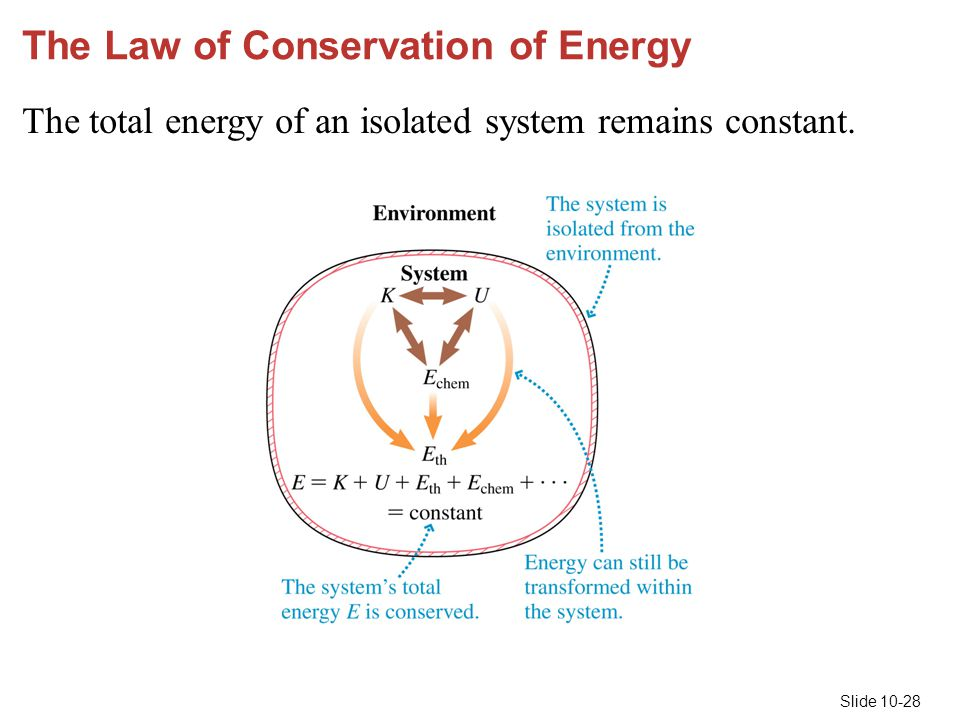 Slide 10-28 The Law of Conservation of Energy The total energy of an isolated system remains constant.