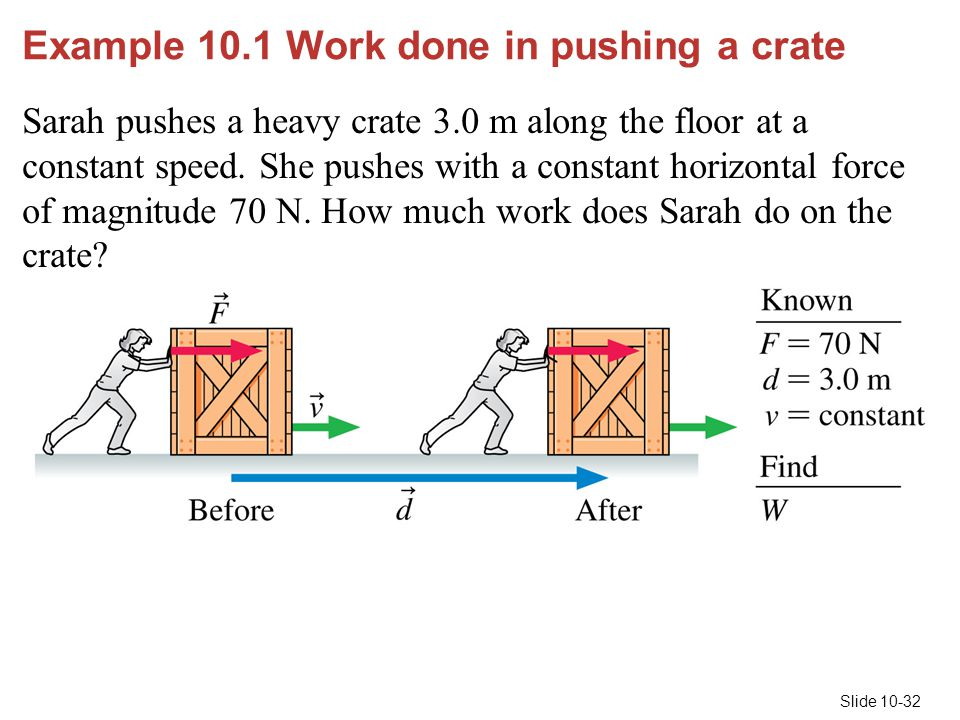 Slide 10-32 Example 10.1 Work done in pushing a crate Sarah pushes a heavy crate 3.0 m along the floor at a constant speed. She pushes with a constant