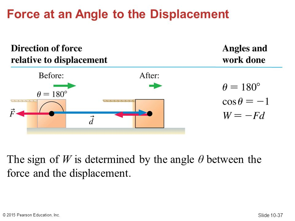 Slide 10-37 Force at an Angle to the Displacement The sign of W is determined by the angle θ between the force and the displacement. © 2015 Pearson Ed