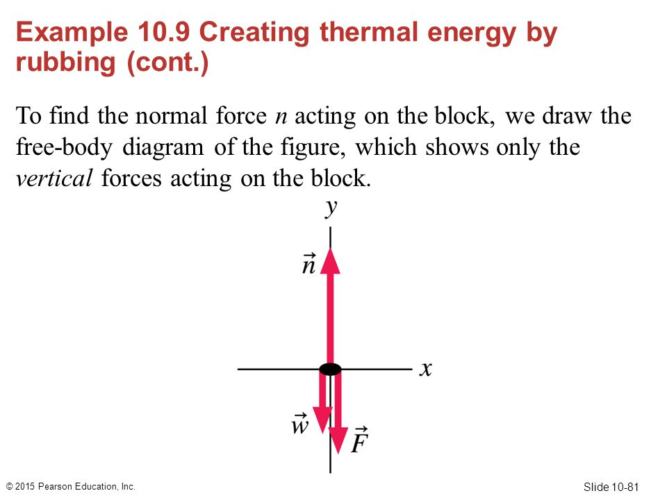 Slide 10-81 Example 10.9 Creating thermal energy by rubbing (cont.) To find the normal force n acting on the block, we draw the free-body diagram of t