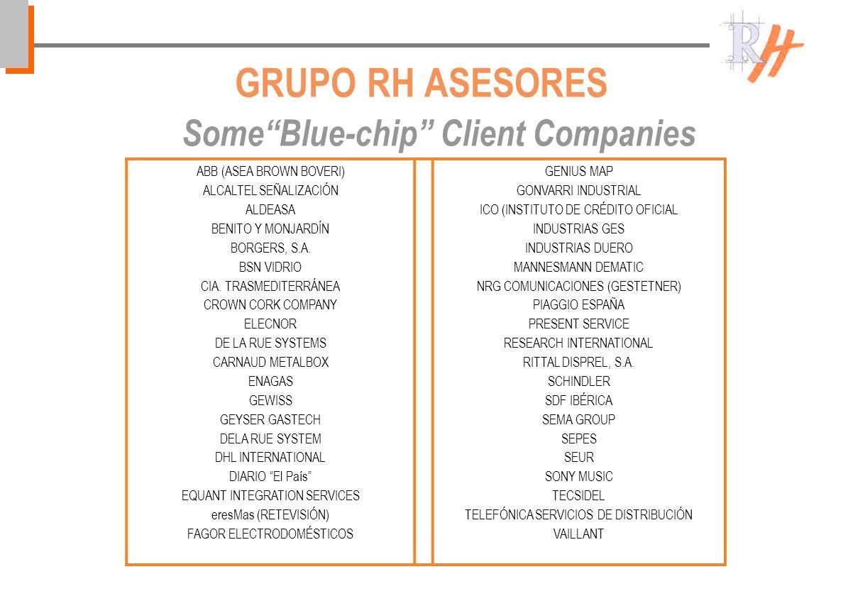 GRUPO RH ASESORES Some Blue-chip Client Companies ABB (ASEA BROWN BOVERI) ALCALTEL SEÑALIZACIÓN ALDEASA BENITO Y MONJARDÍN BORGERS, S.A.